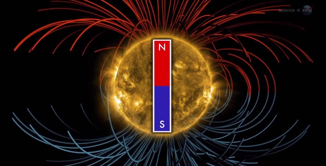 The Sun is About to Flip Its Magnetic Poles Soon