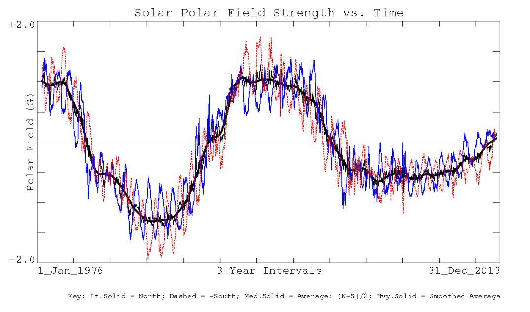 Solar_Flip_2013_Geekswipe_Resource_2
